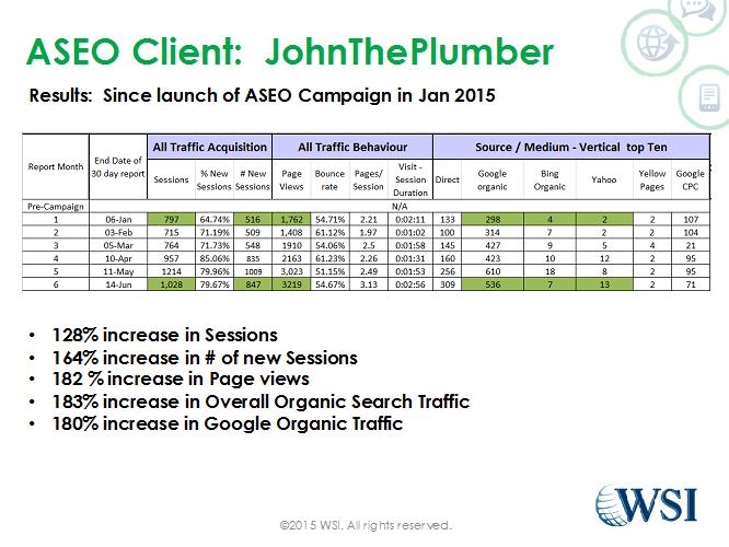 John the Plumber - SEO Results